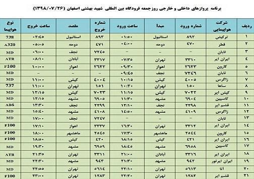 فهرست 21 پرواز فرودگاه بین المللی شهید بهشتی اصفهان
