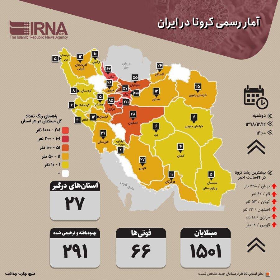اینفوگرافیک ، آخرین آمار رسمی کرونا در ایران ؛ سه استان قرمز شدند ، افزایش آمار کشته ها
