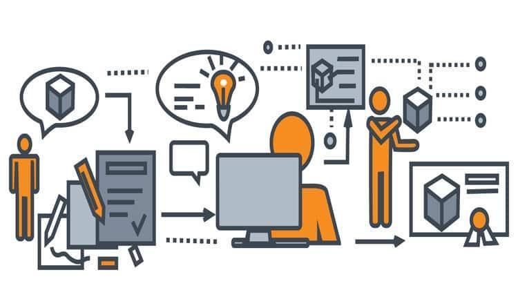 مدل کسب و کار چیست و از چه اجزایی تشکیل شده است؟